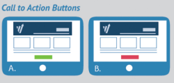 A/B testing call-to-action buttons
