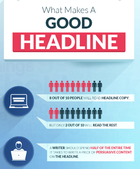 Basics of a B2B headline