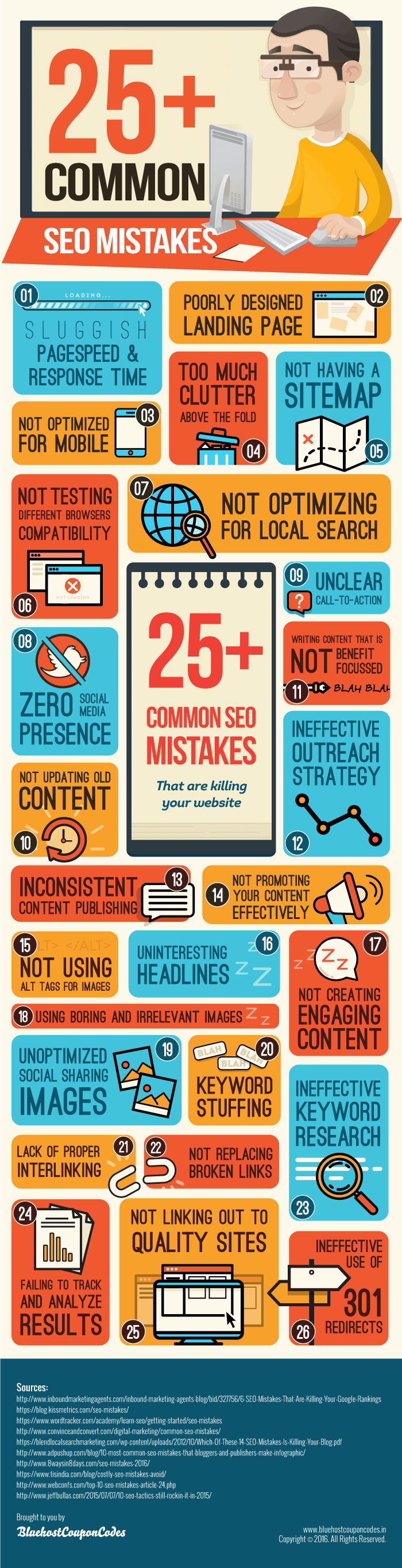 25 Common SEO Mistakes Inforgraphic